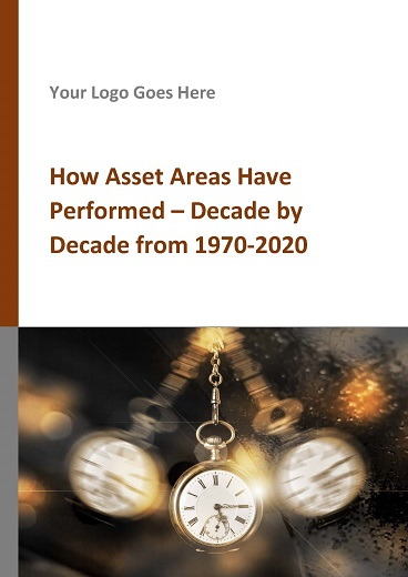 How Asset Areas Have Performed Decade by Decade