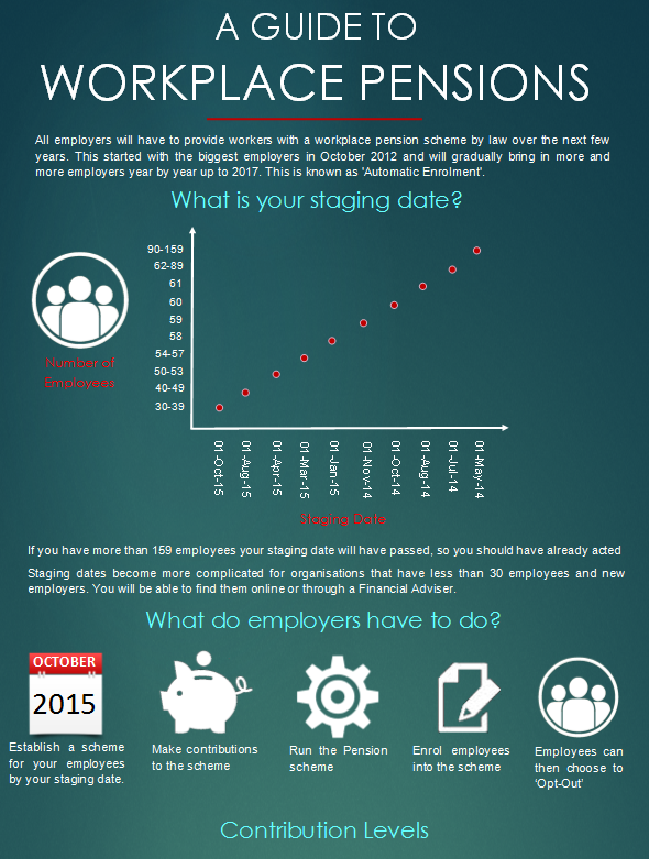 Workplace_Pensions_infographic